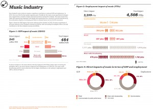 PwC-NZ-music-summary-infographic-2